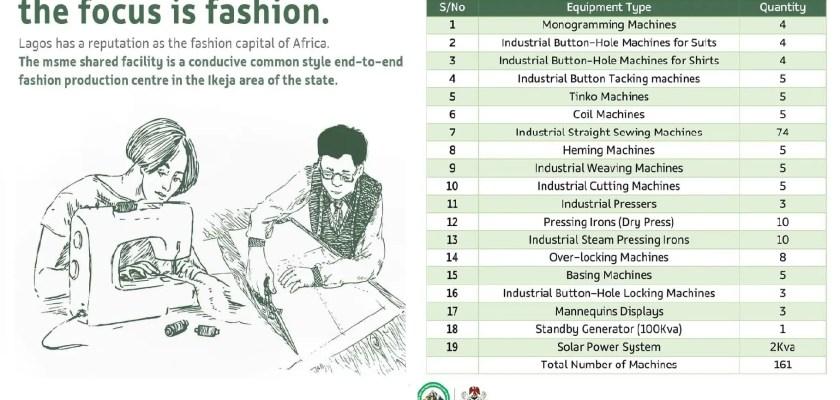 Eko Fashion Hub