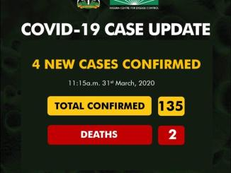 4 New Cases Of Coronavirus In Nigeria. Now A Total Of 135 Confirmed Cases