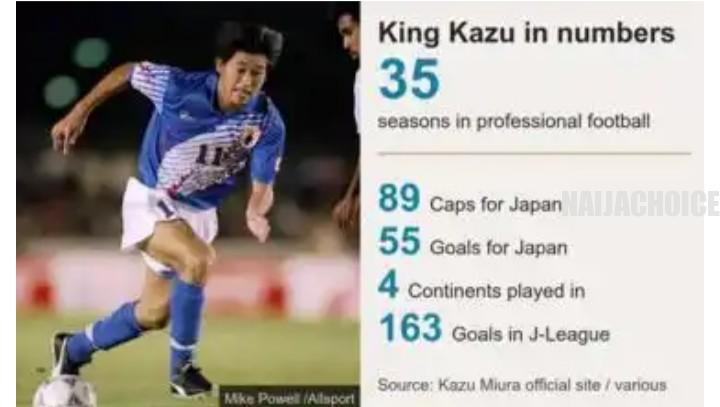 Meet The World's Oldest Professional Footballer , Still Playing Actively At 53!