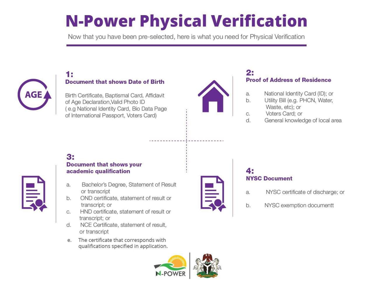 N-Power Batch C: Physical Verification Facts And Guidelines