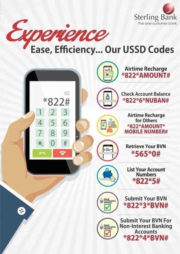 code for performing sterling bank transfer, recharge, BVN, account balance check and more