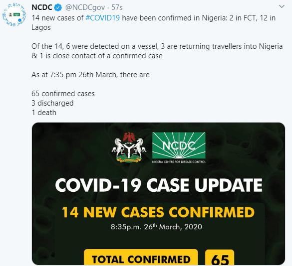 14 NEW CASES OF CORONAVIRUS CONFIRMED IN NIGERIA, LAGOS 12 & ABUJA 2