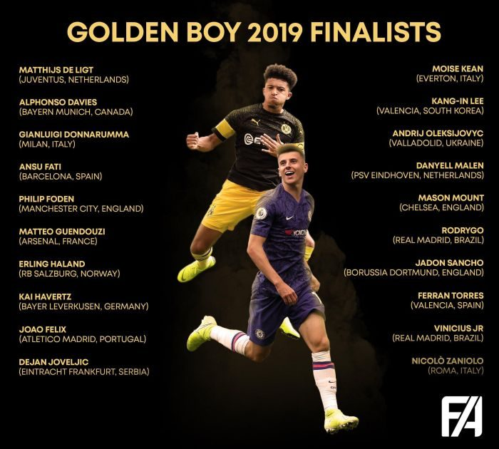 VOTE NOW!! Who Do You Think Will Win The 2019 European Golden Boy Award?? (Drop Your Comments) 2