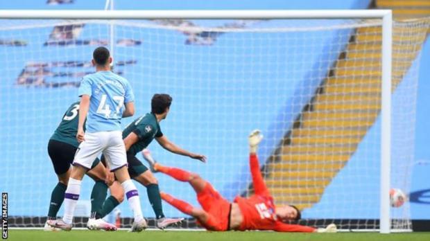 Manchester City 5 – 0 Burnley Goal Highlight
