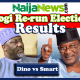 Kogi West Rerun: See Election Results From Different LGAs
