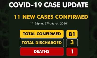 Breaking: Nigeria Records 11 New Coronavirus Cases, 2 In Enugu