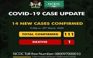 NCDC 7 600x375 1 - Coronavirus: Nigeria Records 14 New Cases As Confirmed COVID-19 Cases Jumps To 111