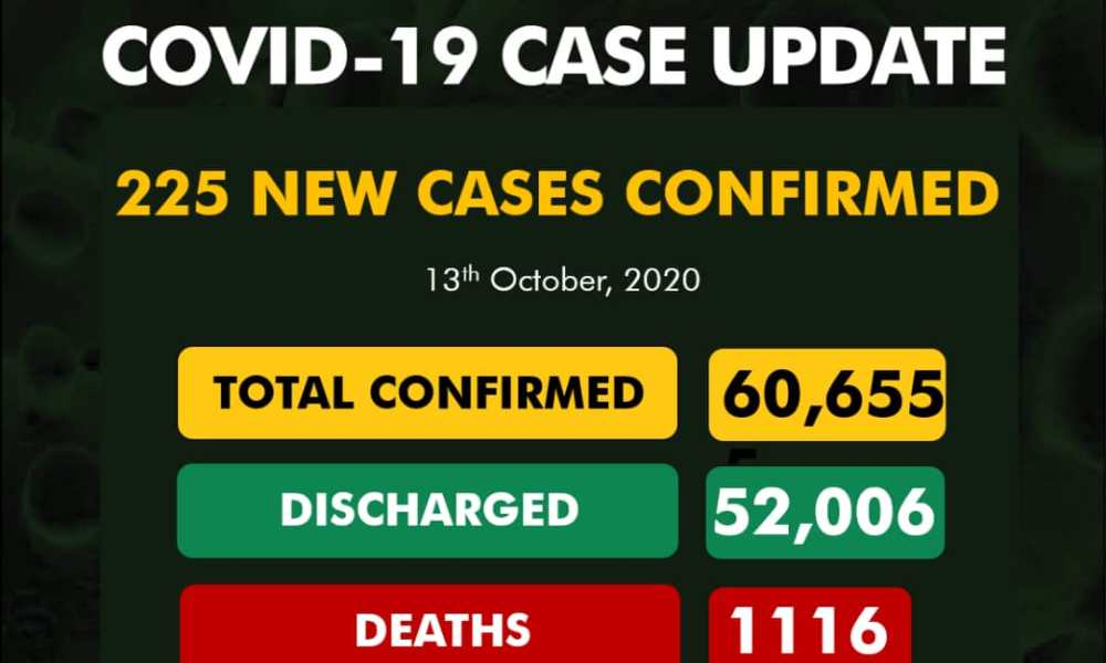 COVID-19: NCDC Confirms 225 New Cases Of Coronavirus