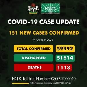 Coro Oct 9 - Coronavirus: NCDC Confirms 151 New Cases Of COVID-19 In Nigeria