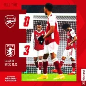 Arsenal vs Aston Villa Goals Highlights