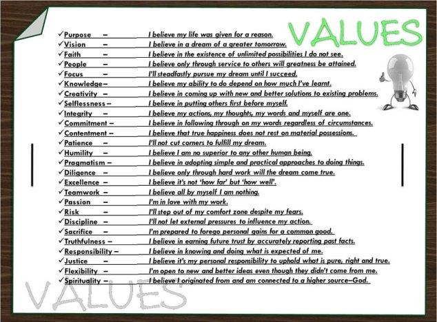 Values of unusual entrepreneurs