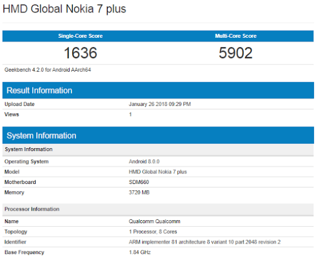 Check Out The Leaked Specifications Of The Nokia 7 Plus 100