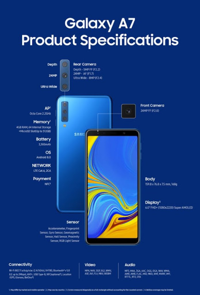 Samsung Galaxy A7 2018 Launches With 3 Cameras - Specs And Price In Nigeria 2