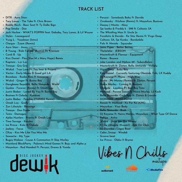 DJ Dewik Vibes N Chills Mixtape Tracklist