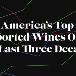 America's Top Imported Wines Over the Last 30 Years (Chart)
