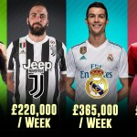 9 Highest Paid Footballers In The World Right Now