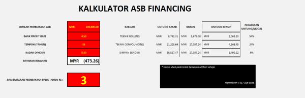 asbf kalkulator
