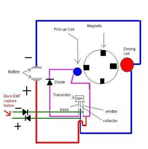 What Do You Know About Fuelless Generator?  ScienceTechnology (3)  Nigeria