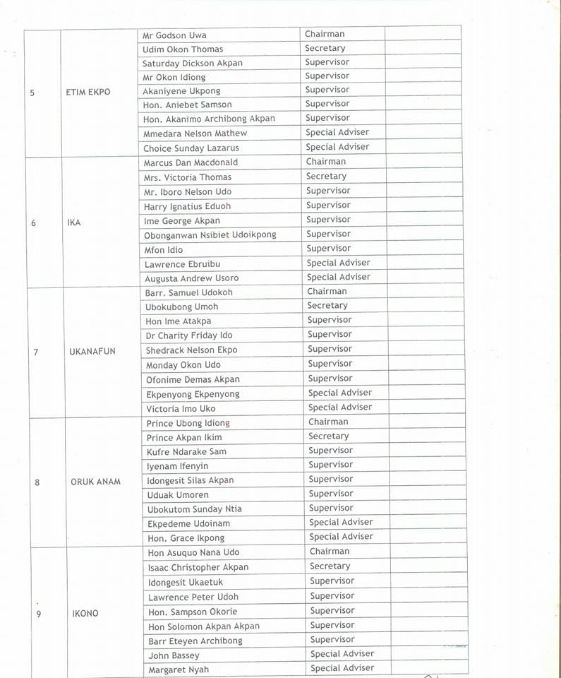 Akwa Ibom Local Government Area Transition Committees List