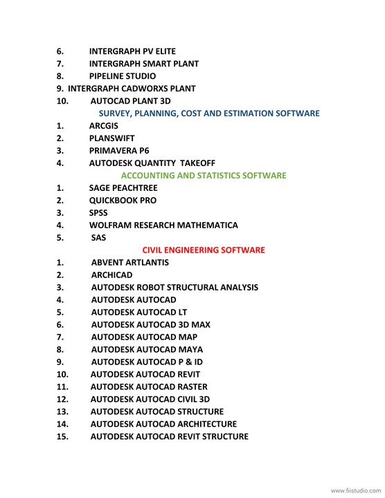 Original Autodesk software licenses for Architects