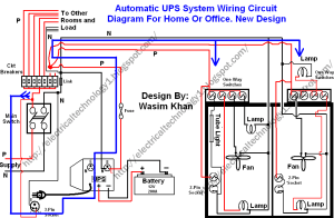 Wiring Circuit Diagram For Inverter, Grid And Generator