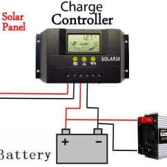 Wiring Diagram For Caravan Battery Charging Yamaha 703 How To Install Solar Panels & Inverter Home-step By Step Guide - Science/technology Nigeria