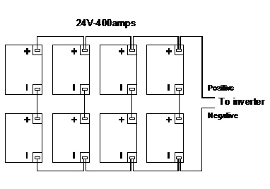 48 Volt Battery Bank Diagram, 48, Free Engine Image For