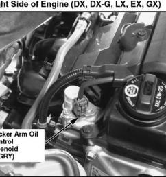 my 07 accord v6 guzzles fuel like a drunk autos nigeria [ 1054 x 886 Pixel ]