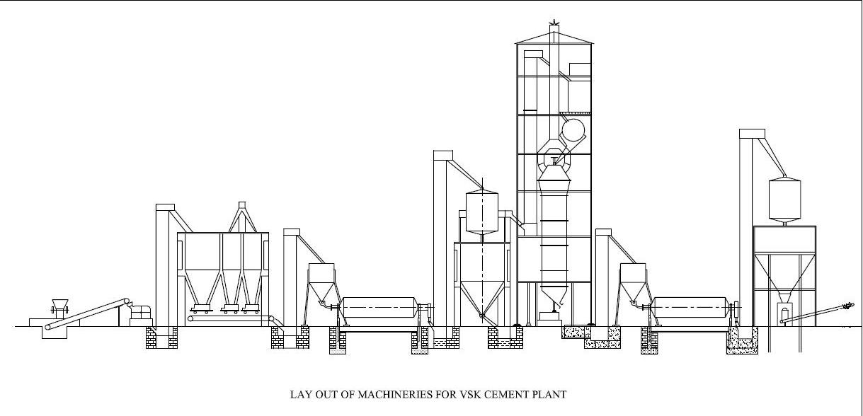 New Cement Plant From 50tpd-300tpd Capacity For Sale