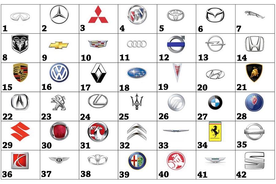 car logo game tell