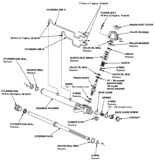 How To Rebuild A Honda Accord 1999 V6 Rack And Pinion