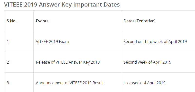 10 April VIT Entrance Exam Answer Key 2019 VITEEE Solved