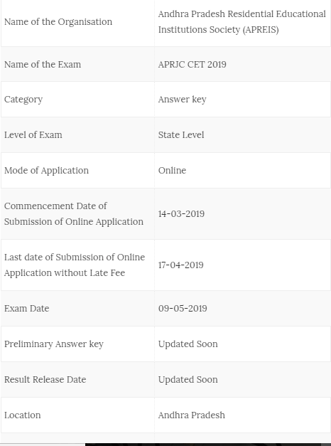 APRJC CET Answer Key 09 May 2019 English Mathematics