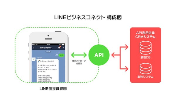 linebusiness01