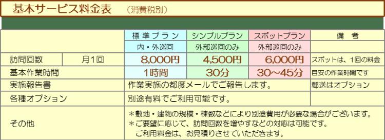 中川住研_空き家管理の基本サービス料金表