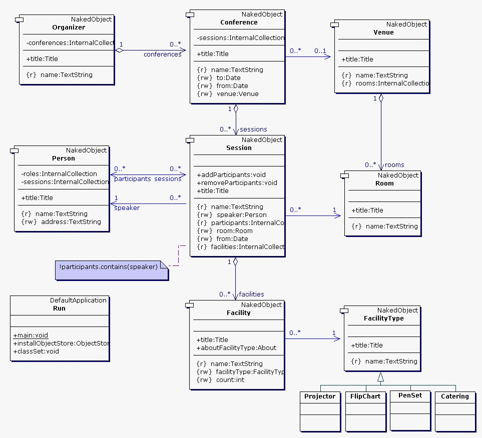 class diagram for railway reservation system convert circuit to breadboard airline project in java - book a plane ticket