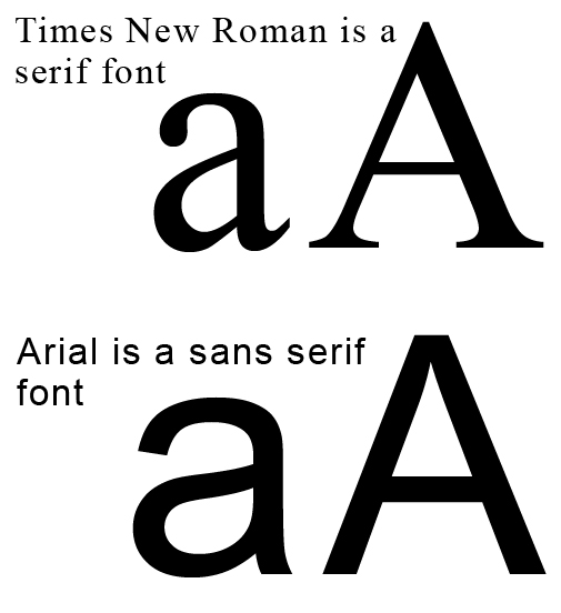 Font differences