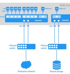 vmware diagram simple wiring diagram paper vmware diagram simple [ 1024 x 901 Pixel ]