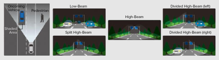 adaptive-beam-graphic-US