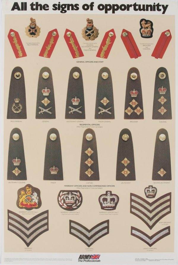 British Army Military Rank Insignia - Year of Clean Water