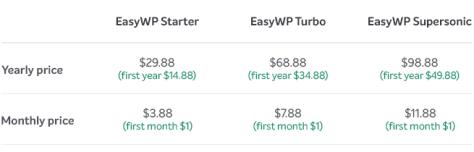 New plans - Prices