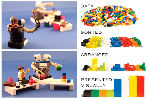 lego toys illustrated with infographic