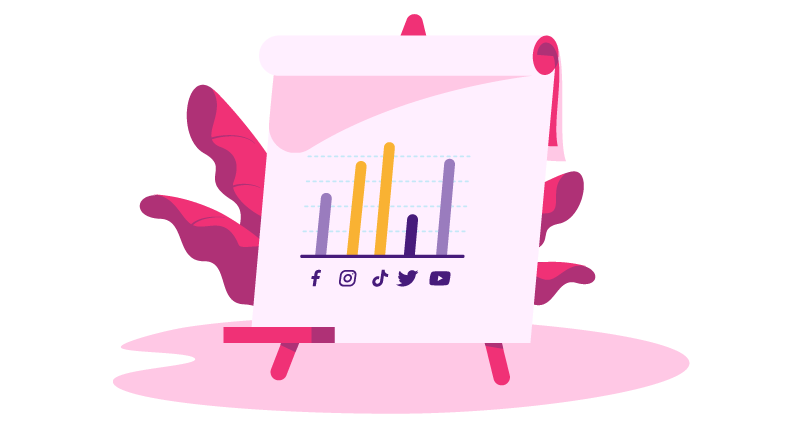 bar graph showing social media performance