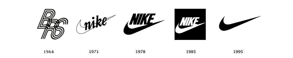 Evolution of Nike logo