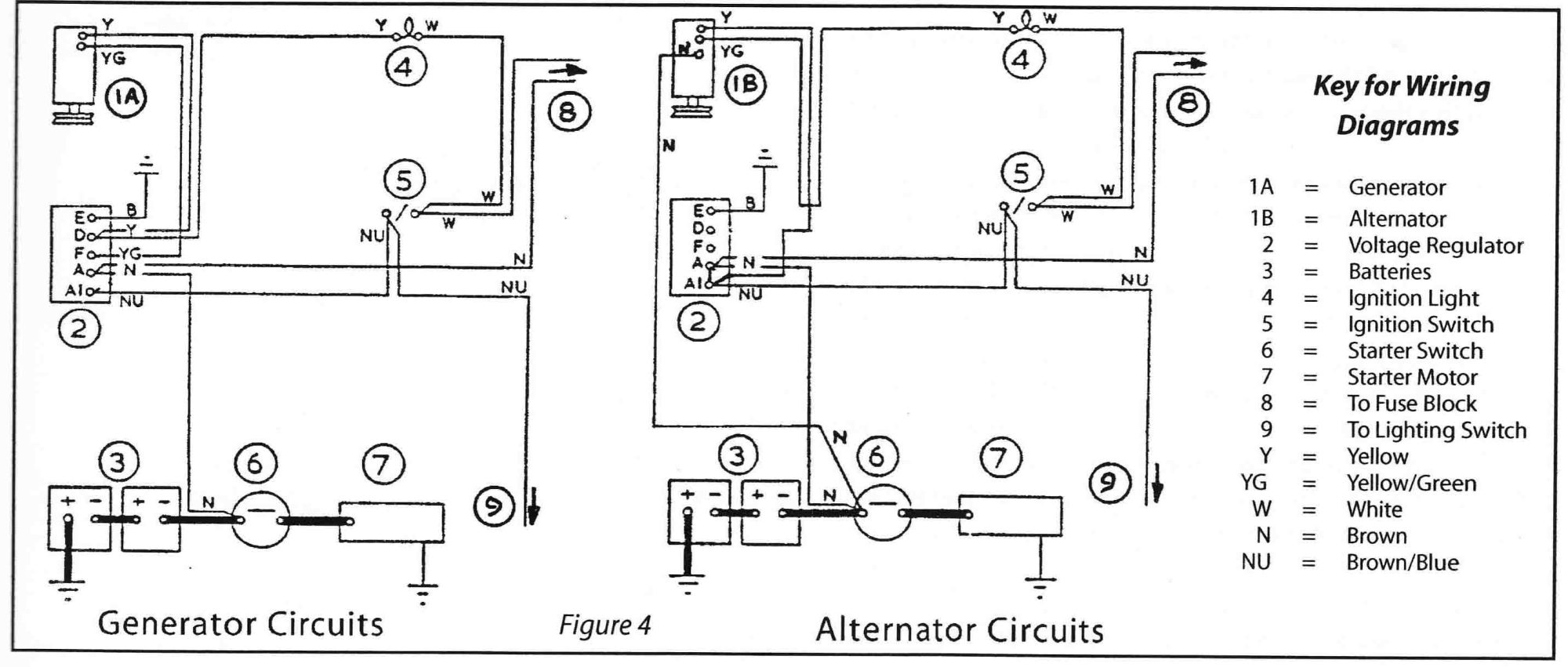 hight resolution of 1960 mga wiring diagram wiring diagrams mga wiring harness 1960 mga wiring diagram simple wiring schema