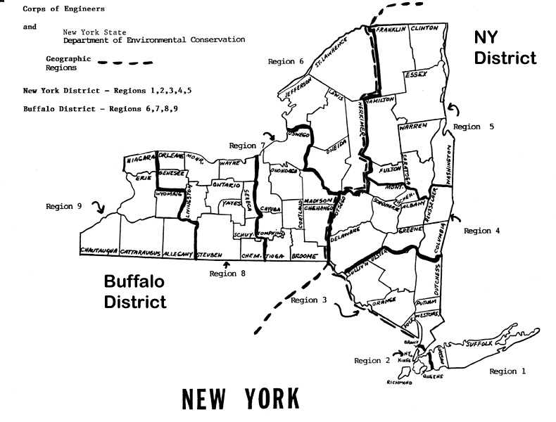 New York District Website > Missions > Regulatory > Forms
