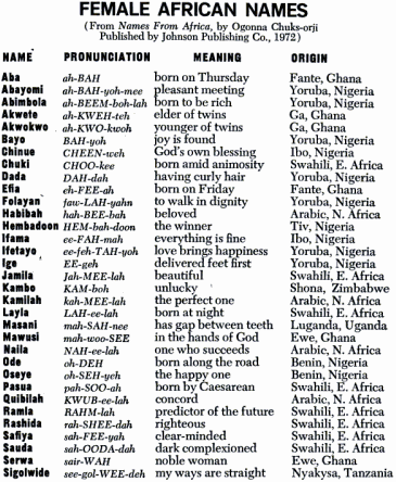 "A Selection of ""Names From Africa"" – Nancy's Baby Names"