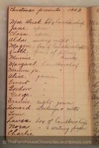 1923 Christmas list