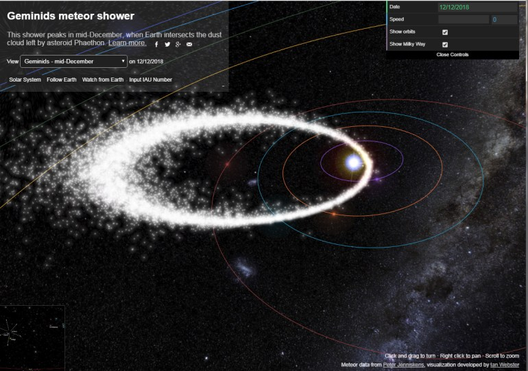 Een visuele weergave van het spoor dat Phaeton achter zich laat, wat verantwoordelijk is voor de Geminiden meteorenregen