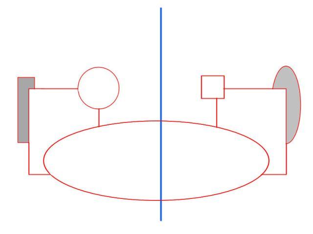 compositieleer; een symmetrische compositie